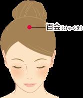 神戸市須磨区はくの接骨院 頭痛 ツボ