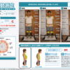 神戸市須磨区はくの接骨院 姿勢分析